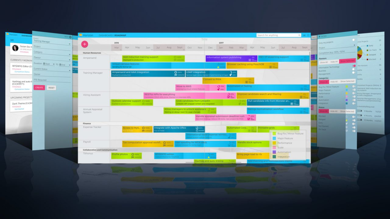 Horizon: An application to record and track the roadmaps of projects in an IT company.