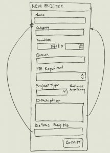 "A ""New Project"" dialog wireframe drawn with a pencil on paper."