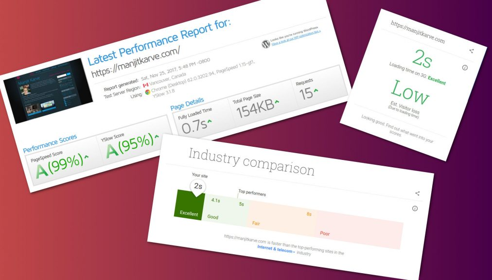 Website scores from GTMetrix (PageSpeed: 99%, YSlow: 95%) and Google's TestMySite (2s, Excellent)